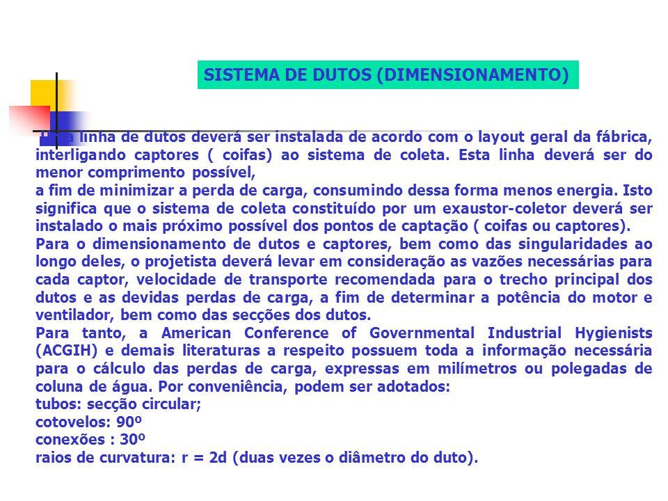 SISTEMA DE DUTOS (DIMENSIONAMENTO)