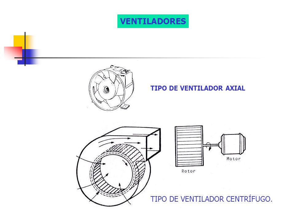 VENTILADORES TIPO DE VENTILADOR AXIAL TIPO DE VENTILADOR CENTRÍFUGO.