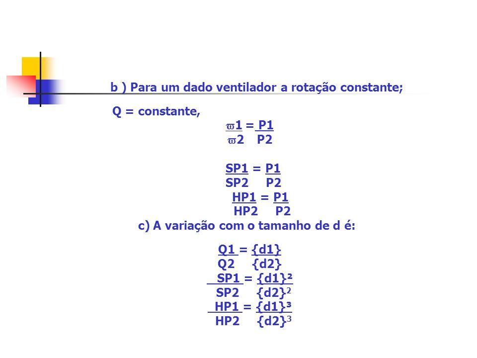 b ) Para um dado ventilador a rotação constante;