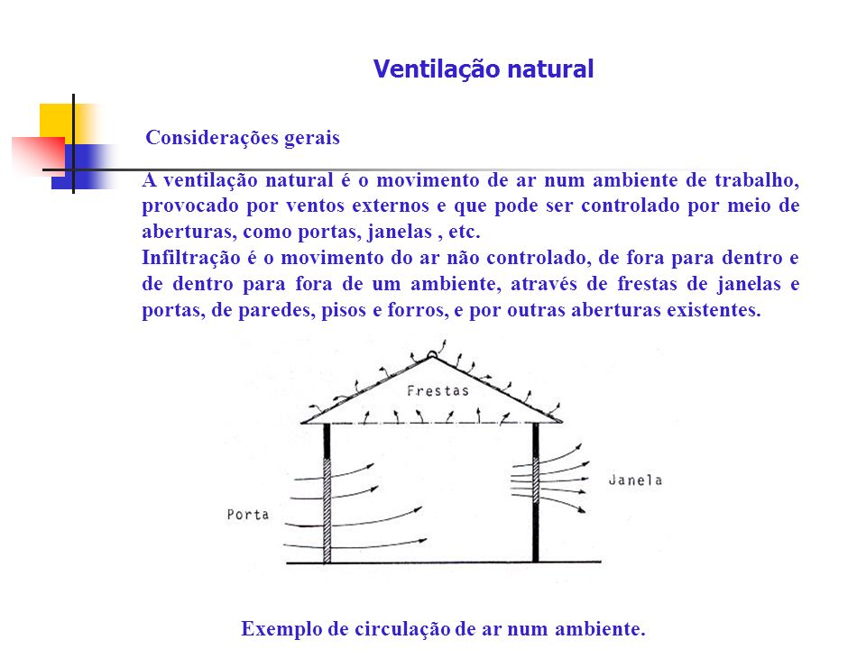 Ventilação natural Considerações gerais