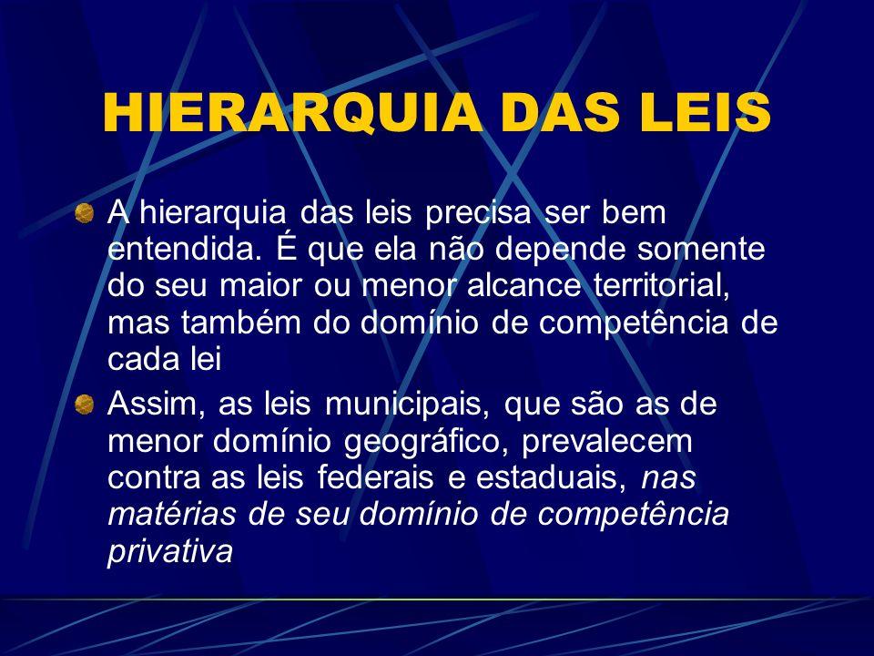 HIERARQUIA DAS LEIS