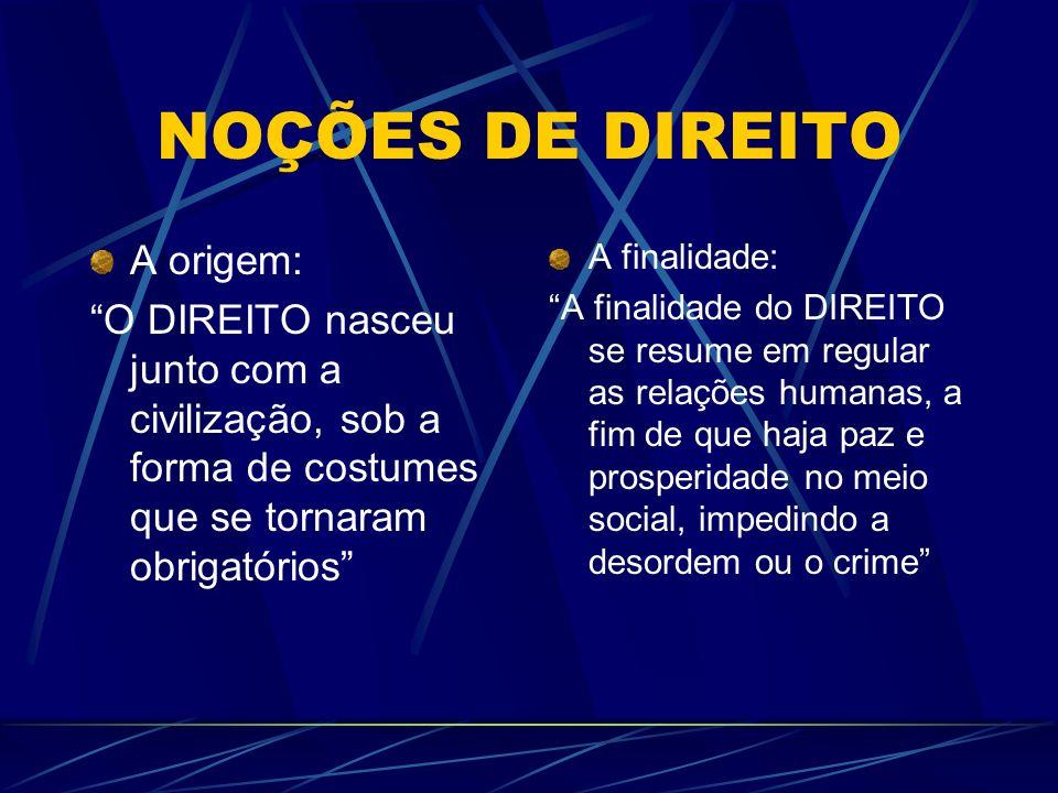 NOÇÕES DE DIREITO A origem: