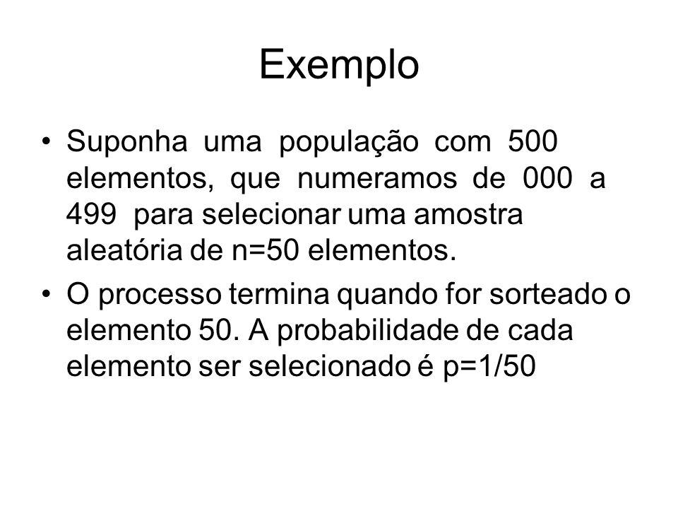 ExemploSuponha uma população com 500 elementos, que numeramos de 000 a 499 para selecionar uma amostra aleatória de n=50 elementos.