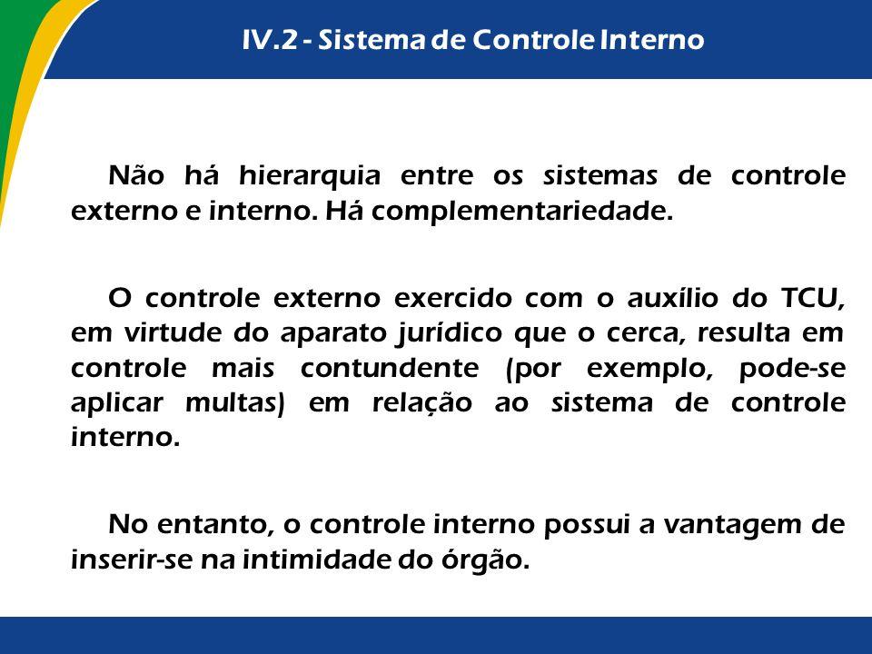 IV.2 - Sistema de Controle Interno