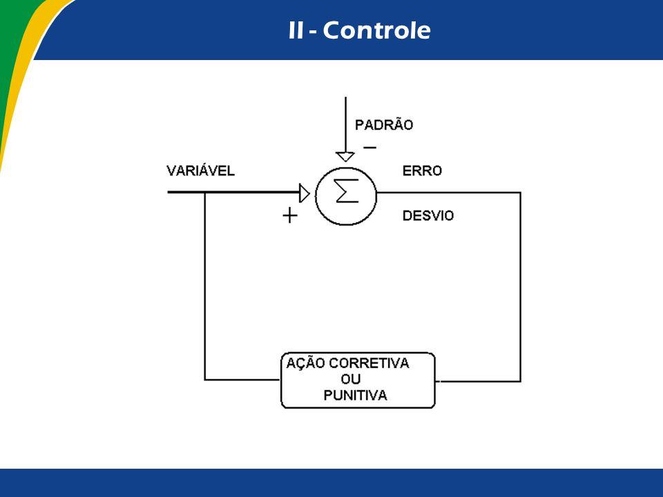 II - Controle