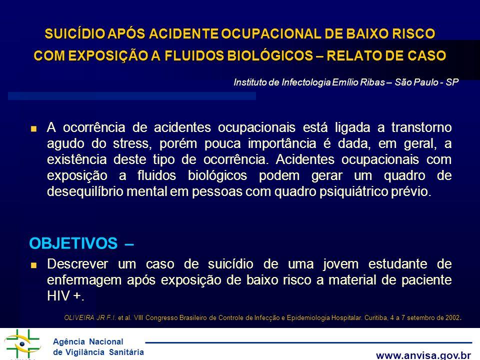 SUICÍDIO APÓS ACIDENTE OCUPACIONAL DE BAIXO RISCO COM EXPOSIÇÃO A FLUIDOS BIOLÓGICOS – RELATO DE CASO