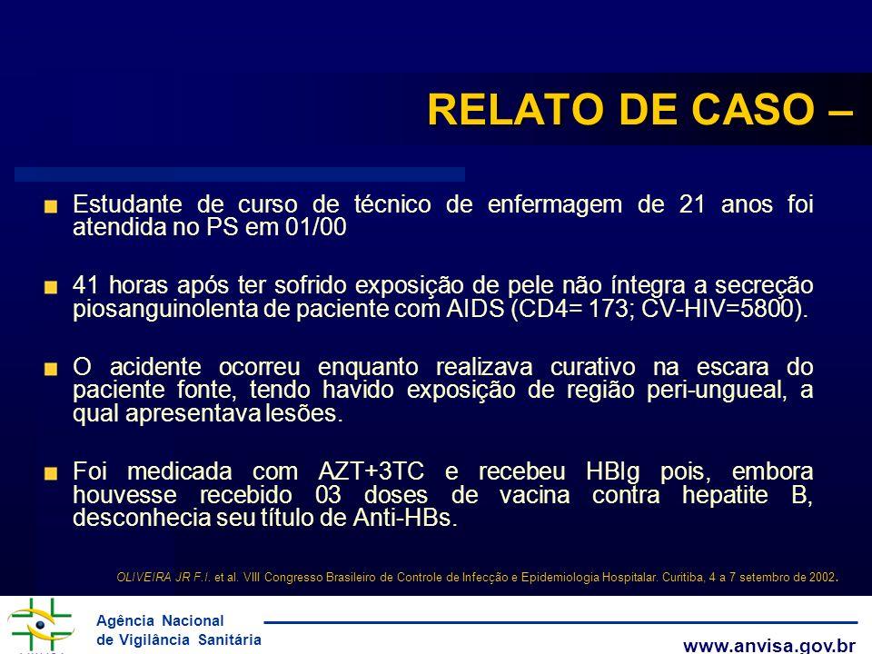 RELATO DE CASO – Estudante de curso de técnico de enfermagem de 21 anos foi atendida no PS em 01/00.