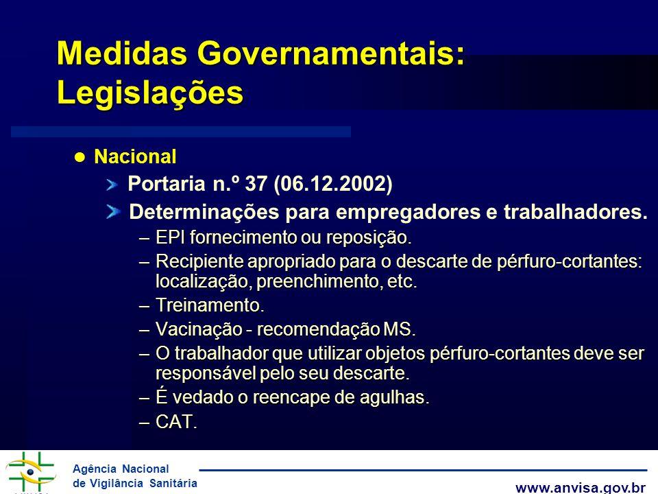 Medidas Governamentais: Legislações