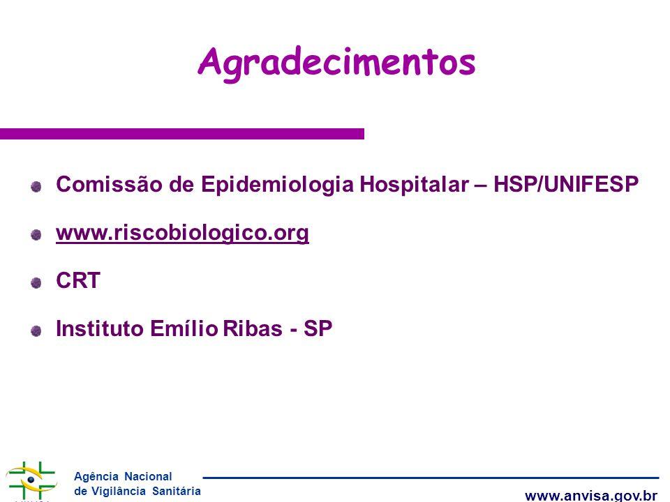 Agradecimentos Comissão de Epidemiologia Hospitalar – HSP/UNIFESP