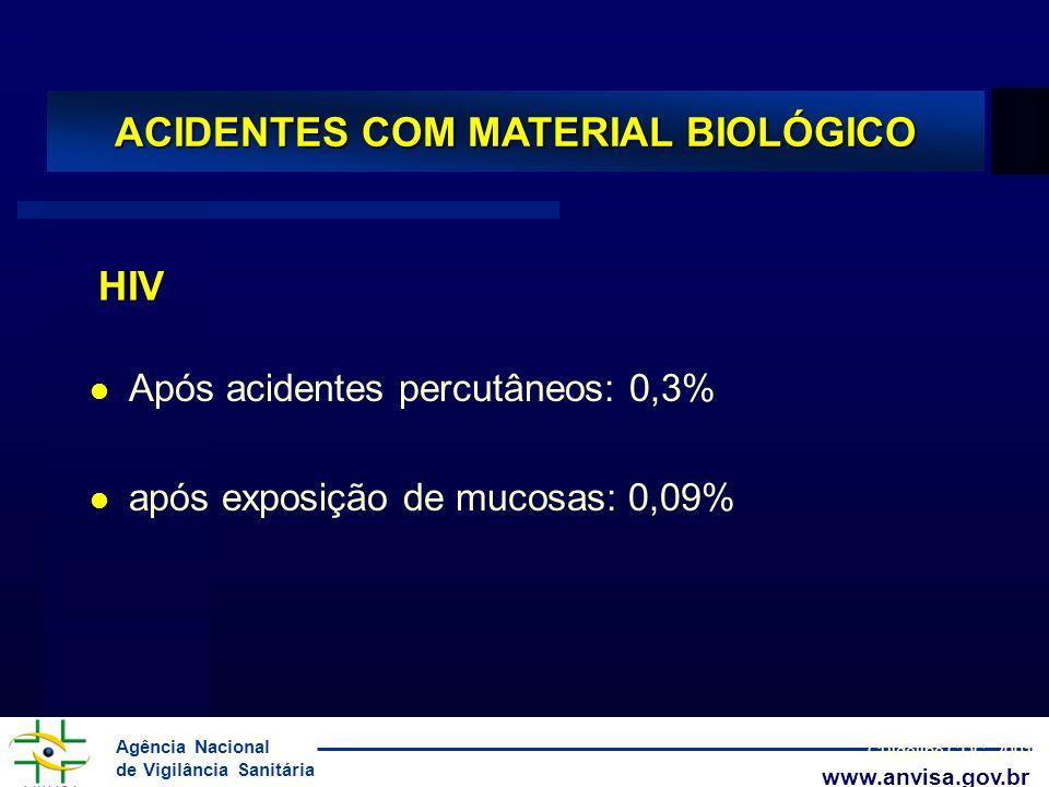 ACIDENTES COM MATERIAL BIOLÓGICO