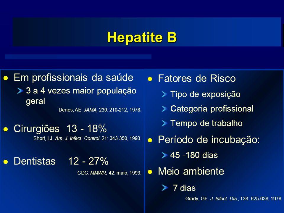 Hepatite B Em profissionais da saúde Cirurgiões 13 - 18%