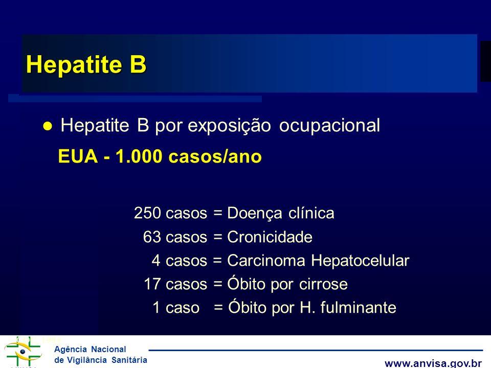 Hepatite B Hepatite B por exposição ocupacional EUA - 1.000 casos/ano