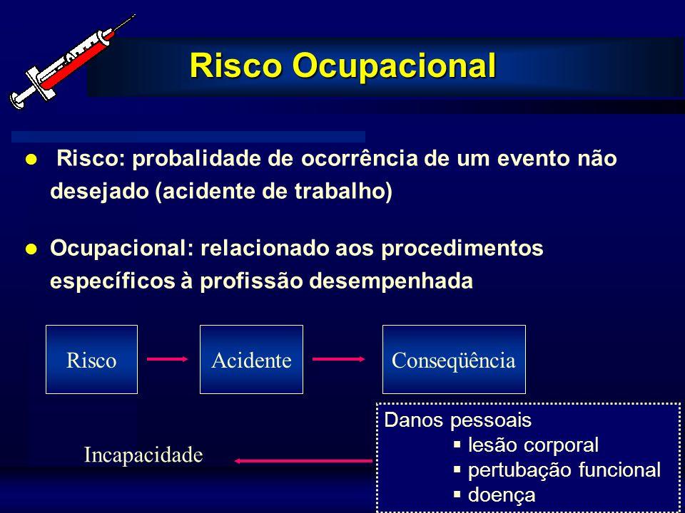 Risco Ocupacional Risco: probalidade de ocorrência de um evento não desejado (acidente de trabalho)