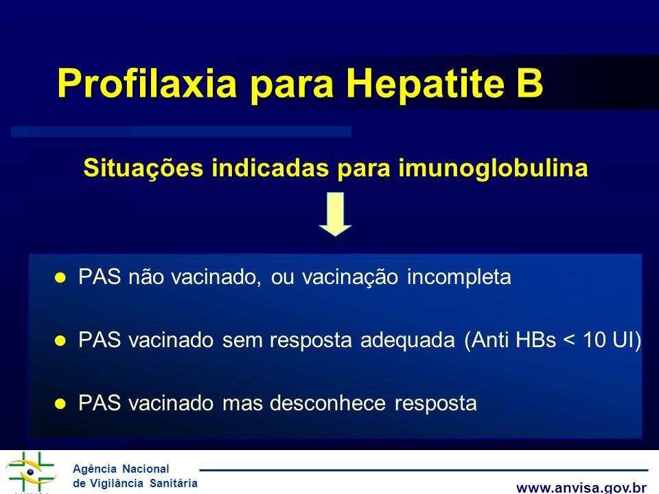 Situações indicadas para imunoglobulina