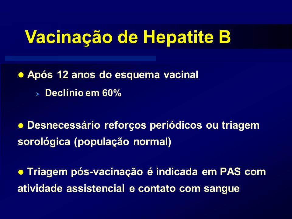 Vacinação de Hepatite B