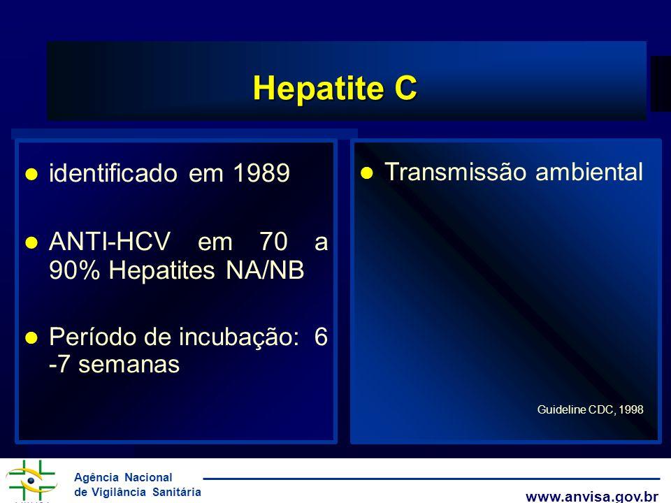 Hepatite C identificado em 1989 ANTI-HCV em 70 a 90% Hepatites NA/NB
