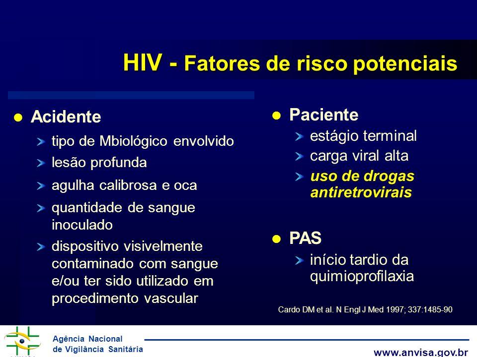 HIV - Fatores de risco potenciais