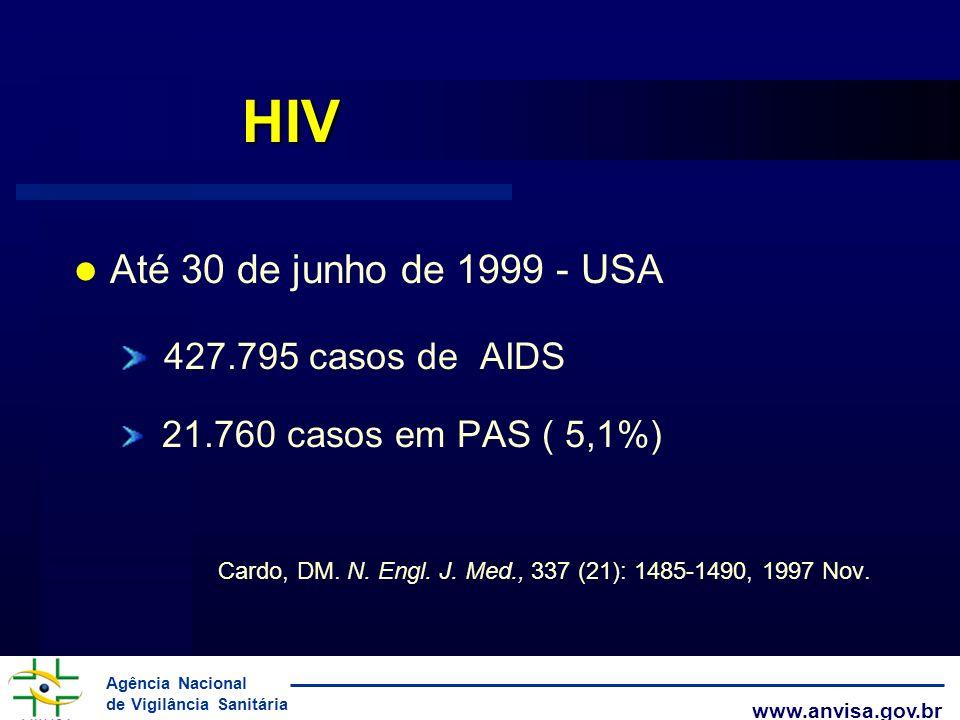 HIV 427.795 casos de AIDS Até 30 de junho de 1999 - USA