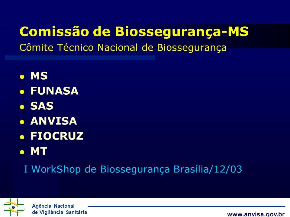 Comissão de Biossegurança-MS