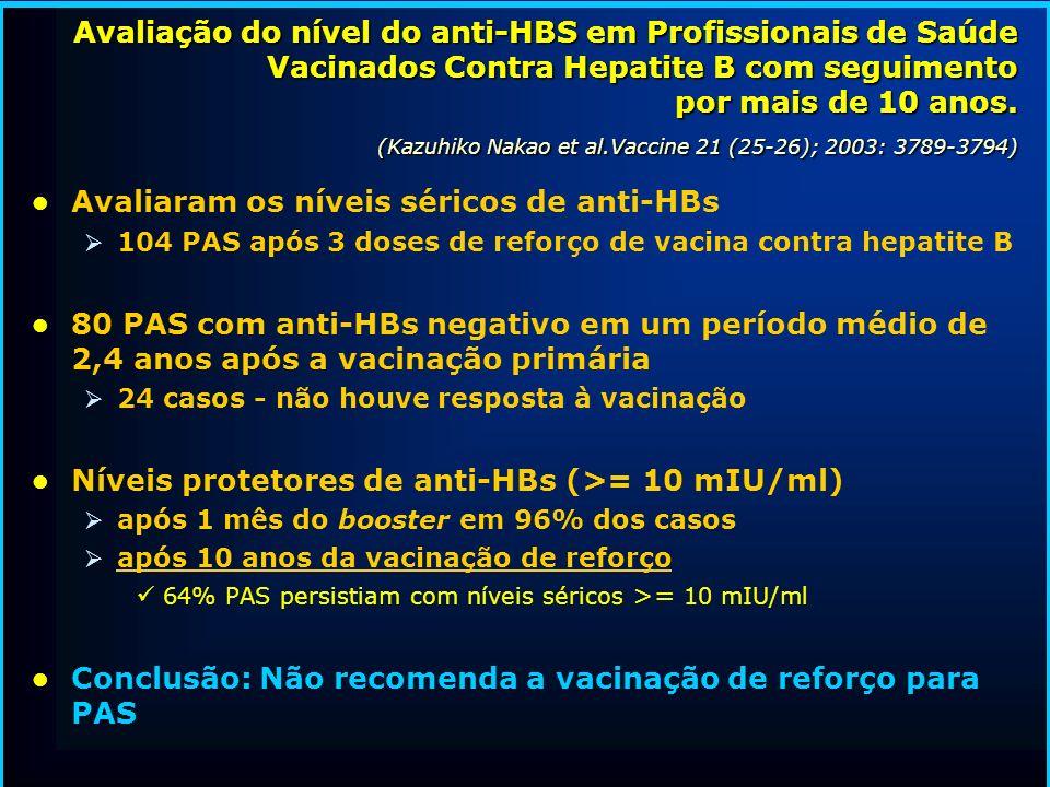 Avaliaram os níveis séricos de anti-HBs