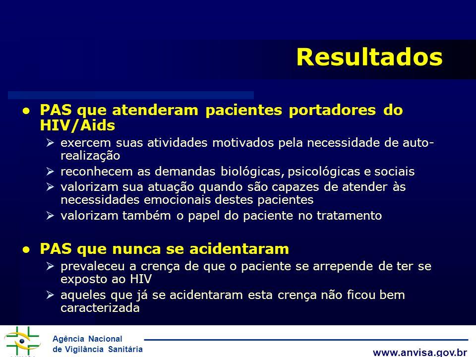 Resultados PAS que atenderam pacientes portadores do HIV/Aids