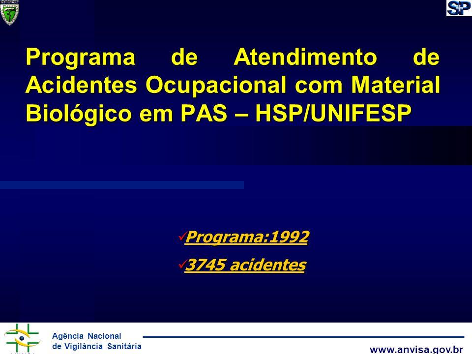 Programa de Atendimento de Acidentes Ocupacional com Material Biológico em PAS – HSP/UNIFESP