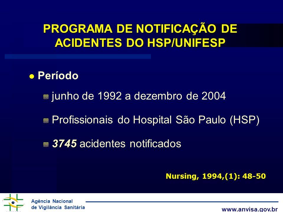 PROGRAMA DE NOTIFICAÇÃO DE ACIDENTES DO HSP/UNIFESP