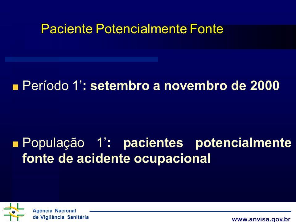 Paciente Potencialmente Fonte