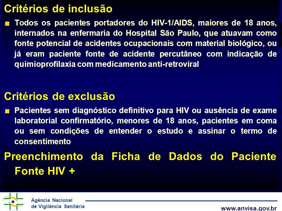 Preenchimento da Ficha de Dados do Paciente Fonte HIV +