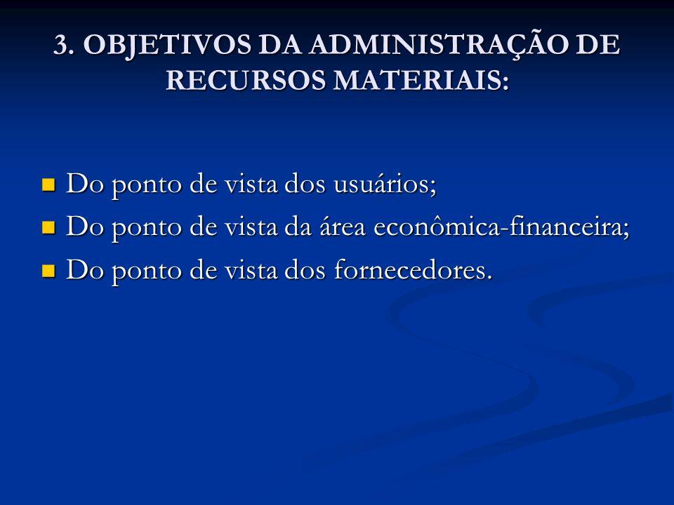 3. OBJETIVOS DA ADMINISTRAÇÃO DE RECURSOS MATERIAIS: