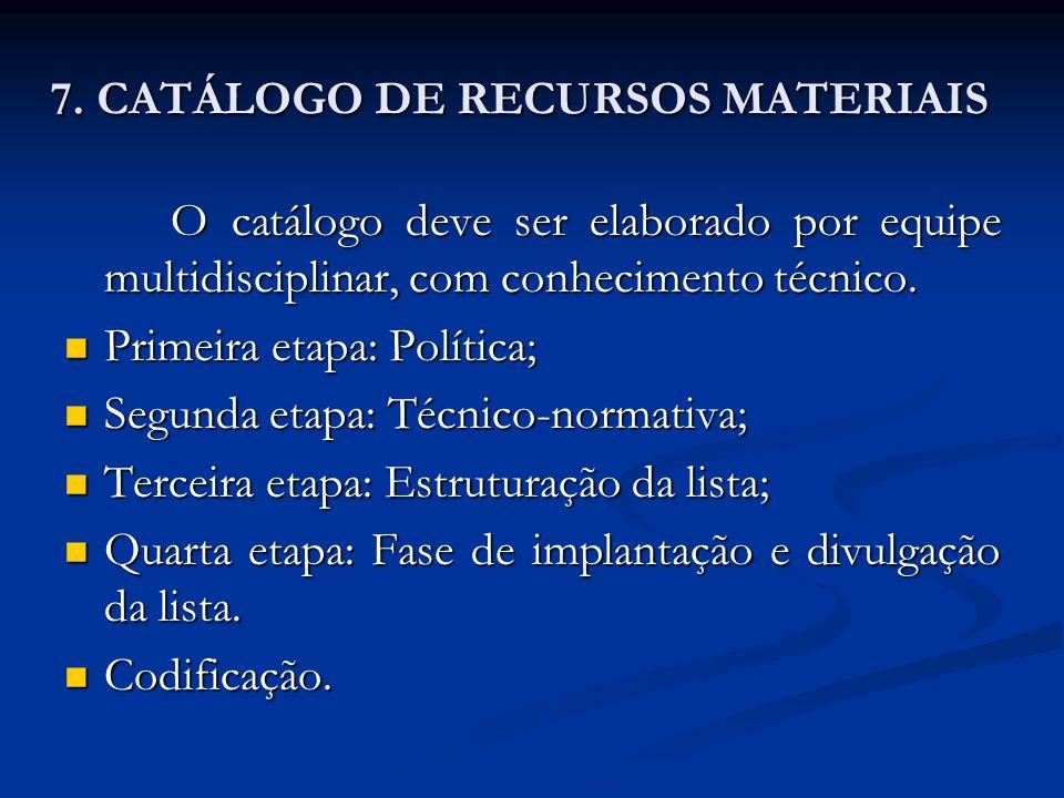 7. CATÁLOGO DE RECURSOS MATERIAIS