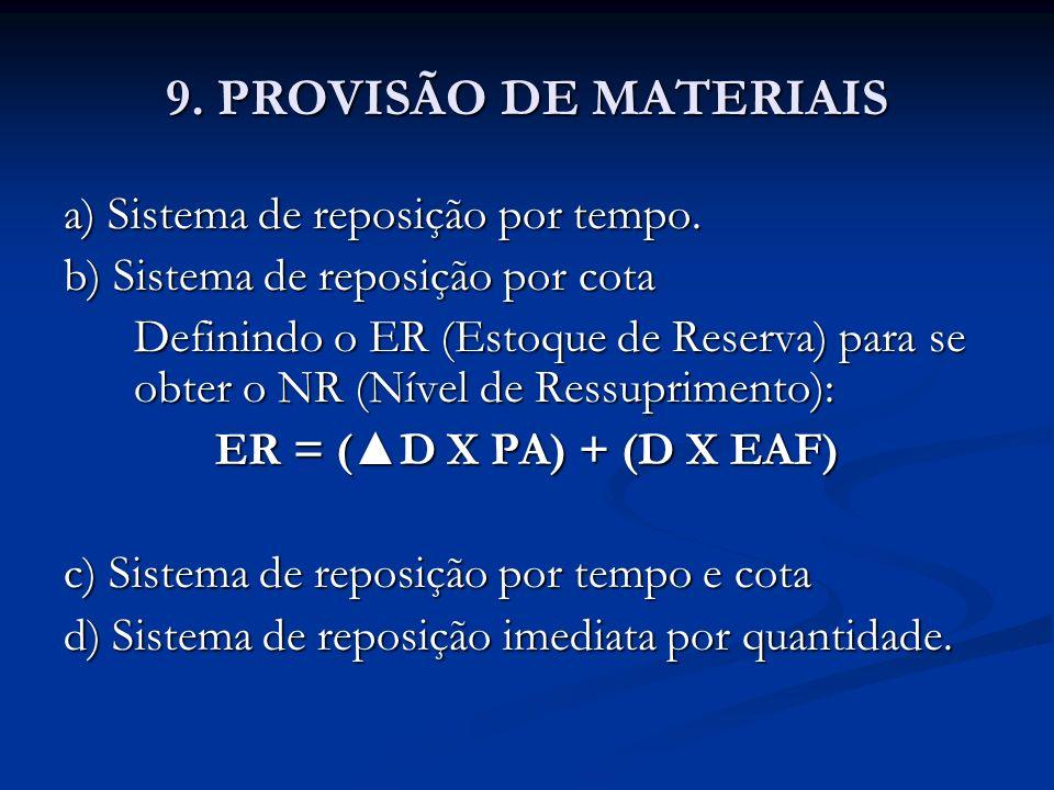 9. PROVISÃO DE MATERIAIS a) Sistema de reposição por tempo.