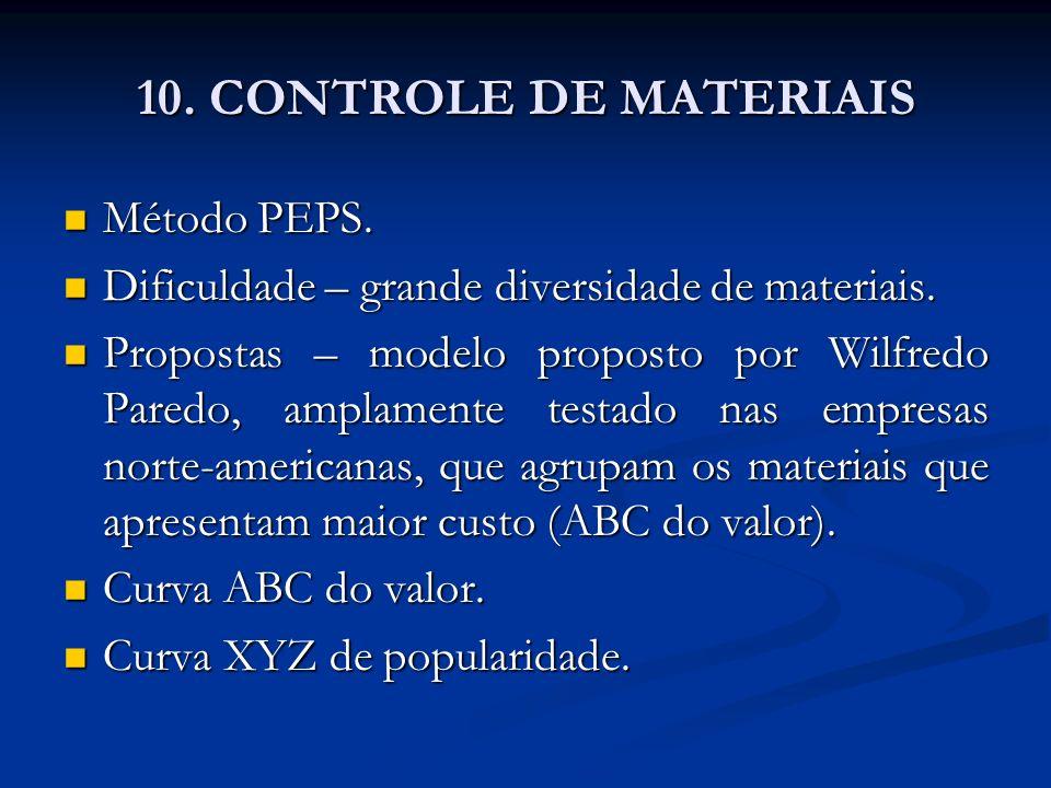 10. CONTROLE DE MATERIAIS Método PEPS.