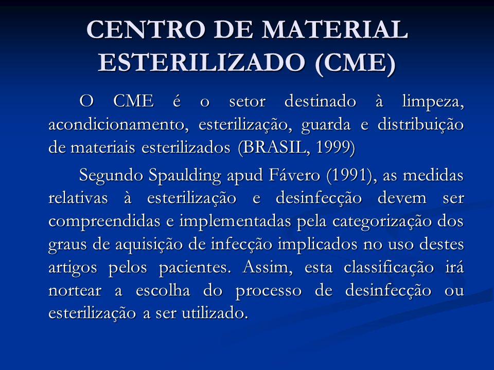 CENTRO DE MATERIAL ESTERILIZADO (CME)