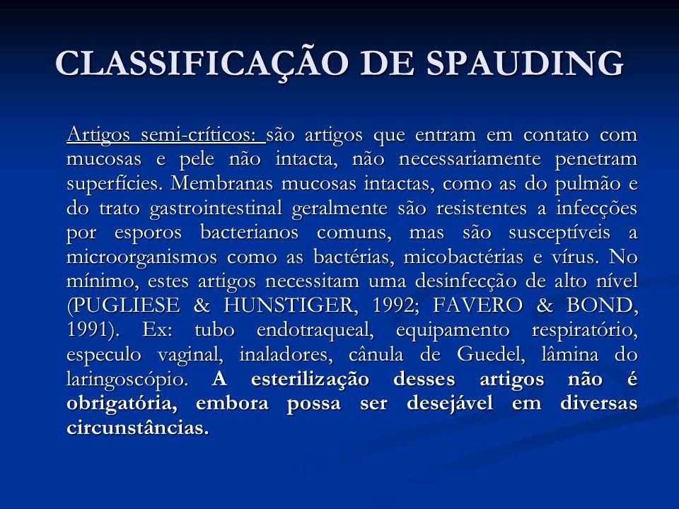 CLASSIFICAÇÃO DE SPAUDING