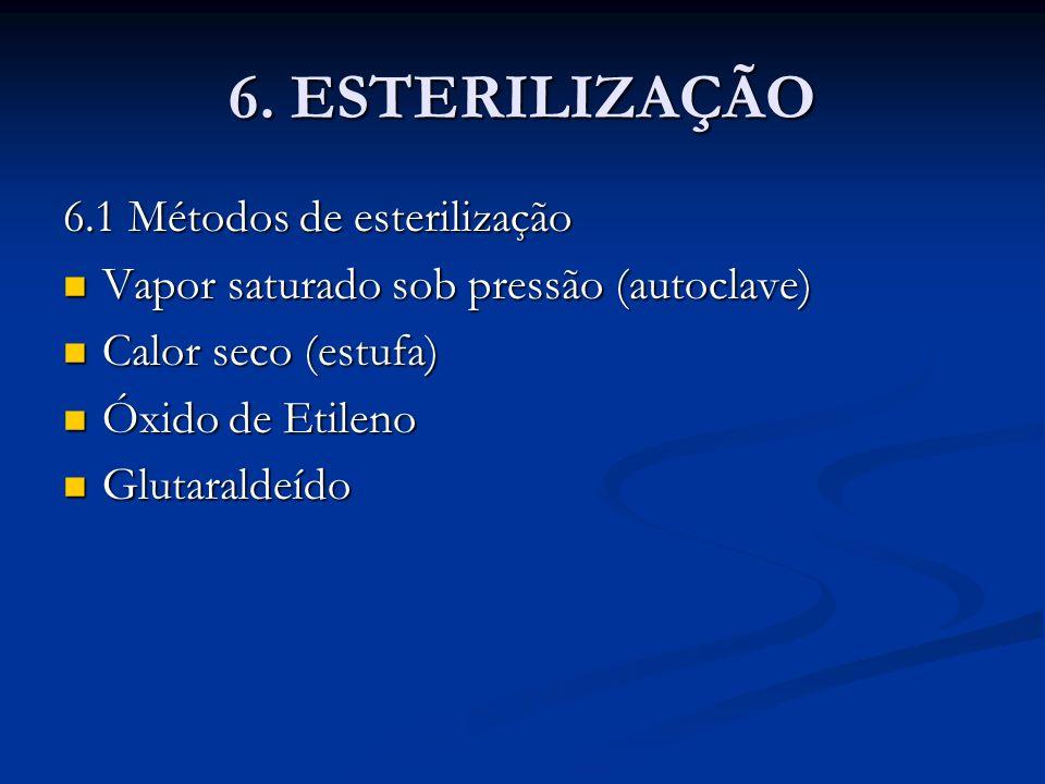 6. ESTERILIZAÇÃO 6.1 Métodos de esterilização