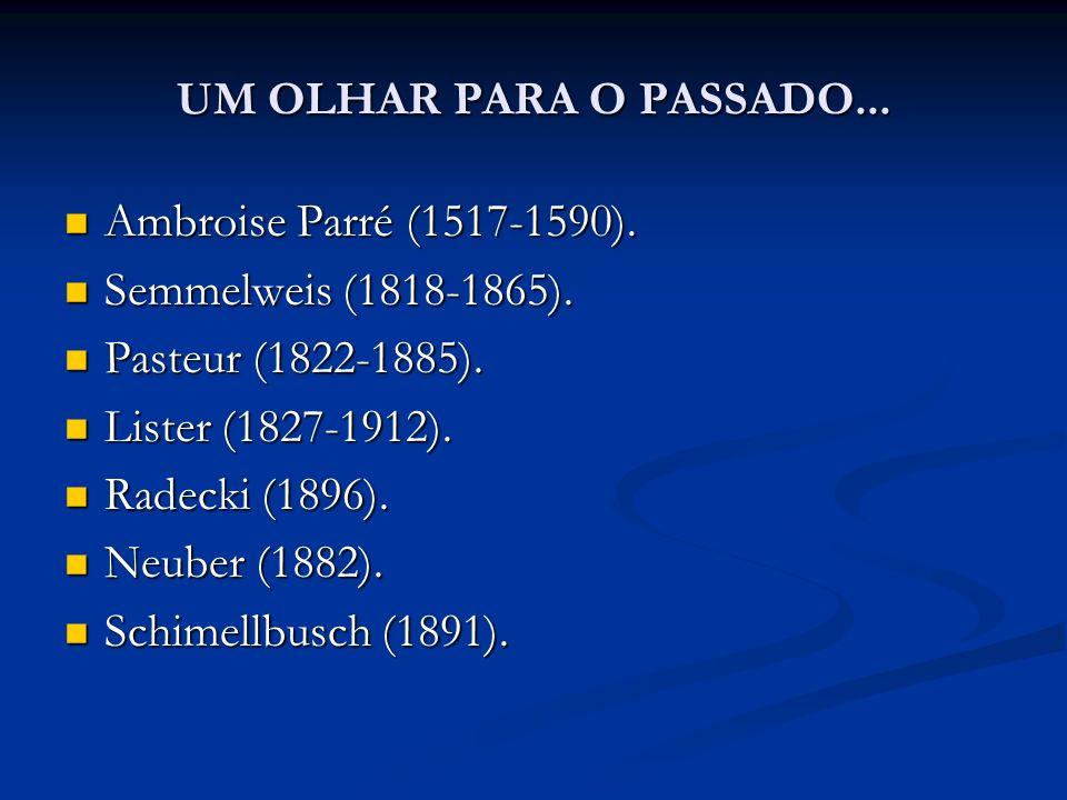 UM OLHAR PARA O PASSADO... Ambroise Parré (1517-1590). Semmelweis (1818-1865). Pasteur (1822-1885).