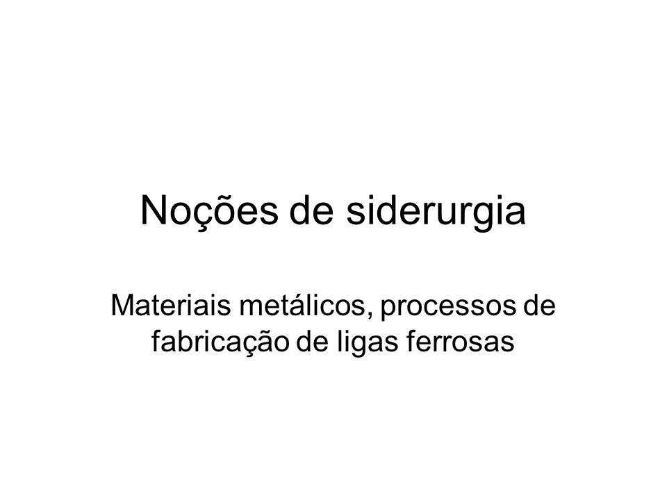 Materiais metálicos, processos de fabricação de ligas ferrosas