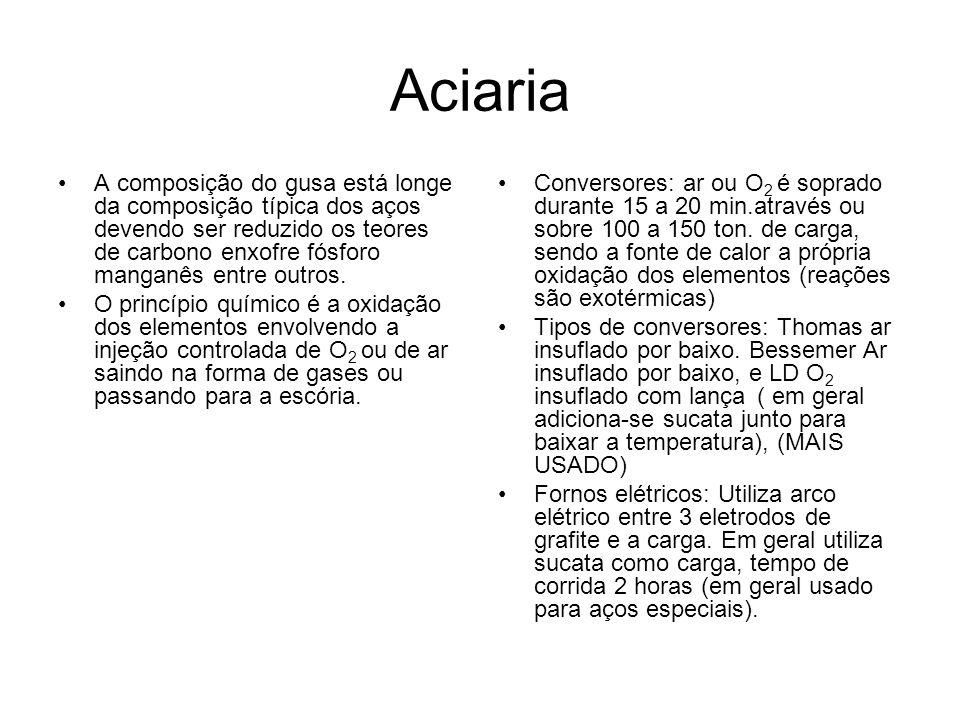 Aciaria