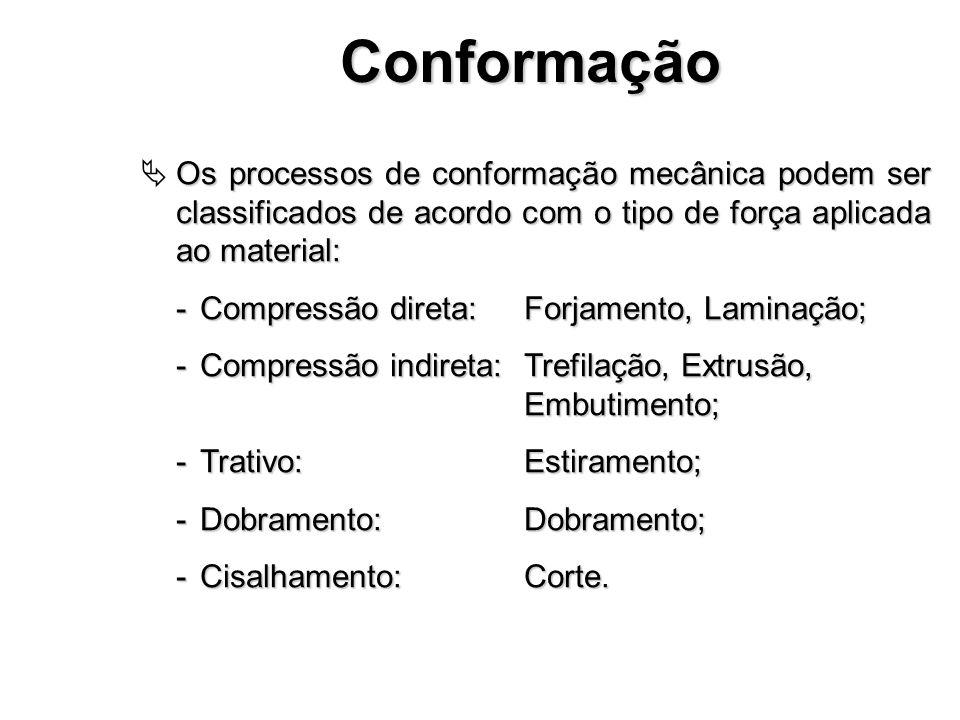 Conformação  Os processos de conformação mecânica podem ser classificados de acordo com o tipo de força aplicada ao material: