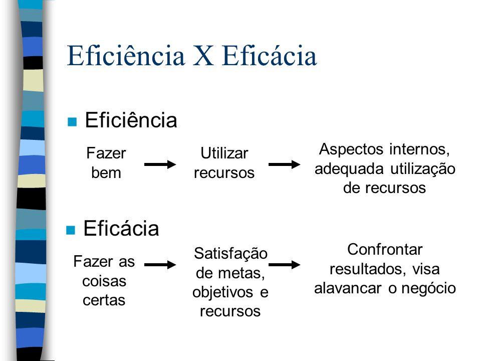 Eficiência X Eficácia Eficiência Eficácia