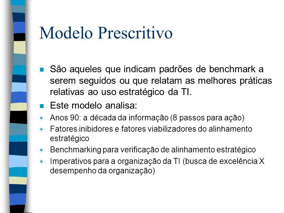 Modelo Prescritivo
