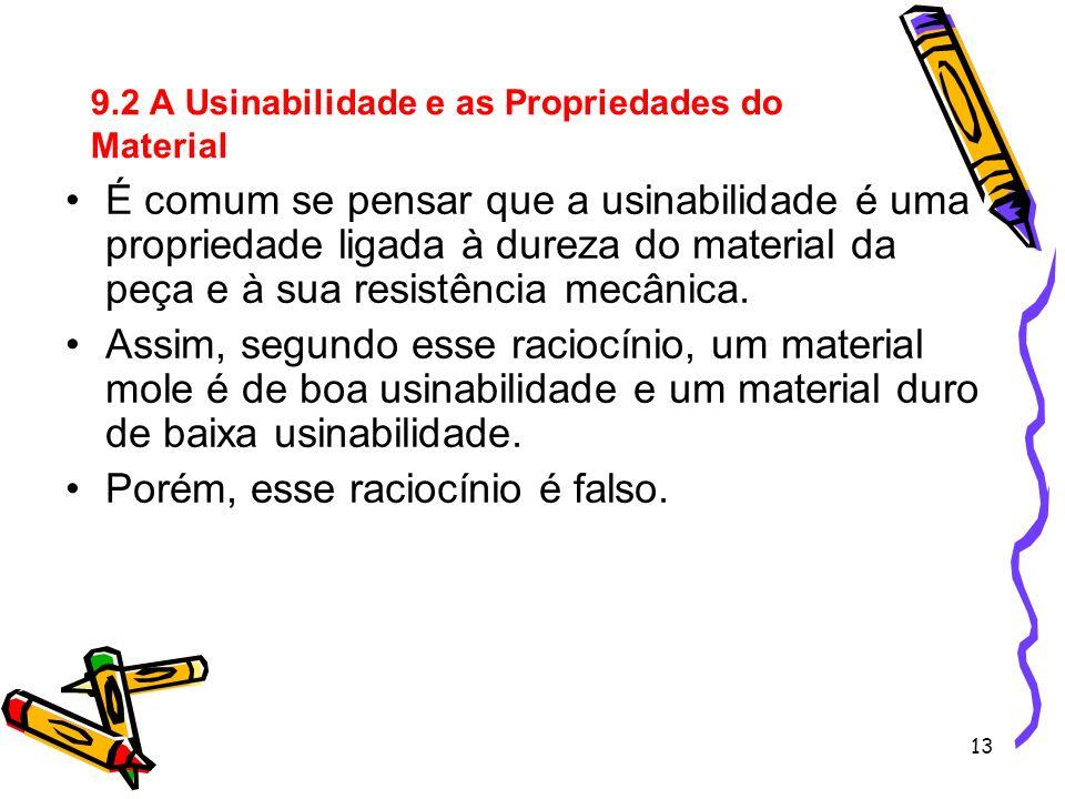 9.2 A Usinabilidade e as Propriedades do Material