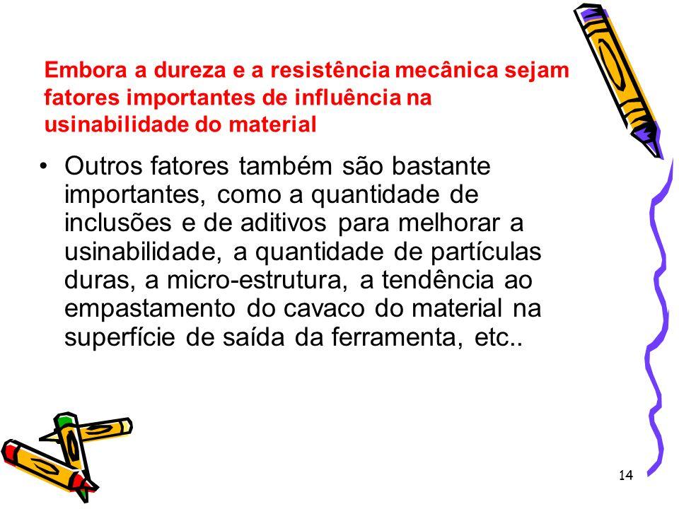 Embora a dureza e a resistência mecânica sejam fatores importantes de influência na usinabilidade do material