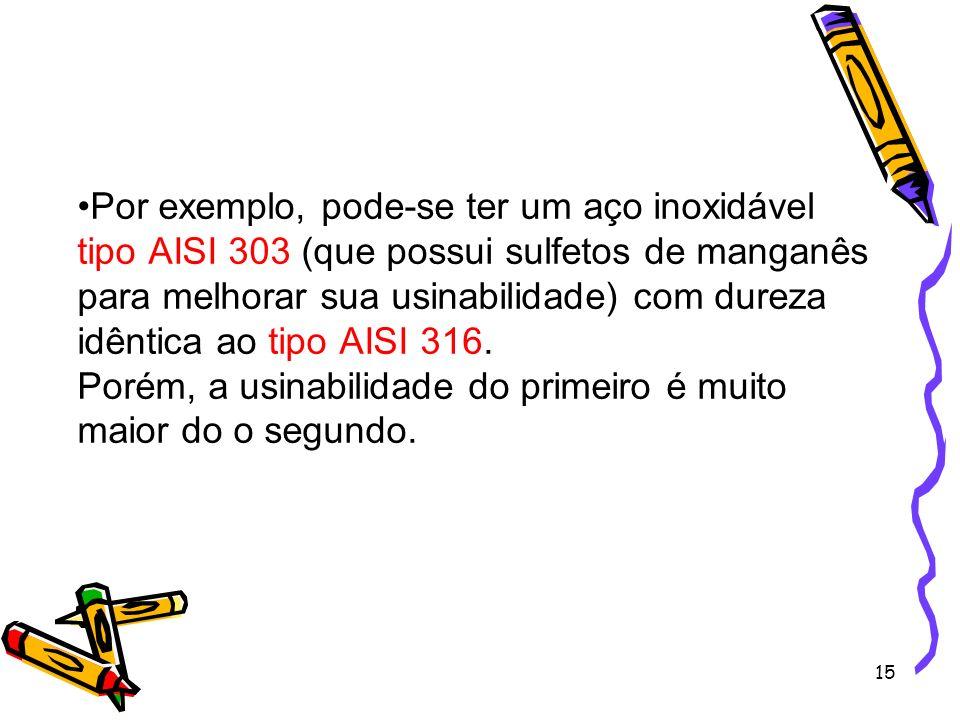 Por exemplo, pode-se ter um aço inoxidável tipo AISI 303 (que possui sulfetos de manganês para melhorar sua usinabilidade) com dureza idêntica ao tipo AISI 316.