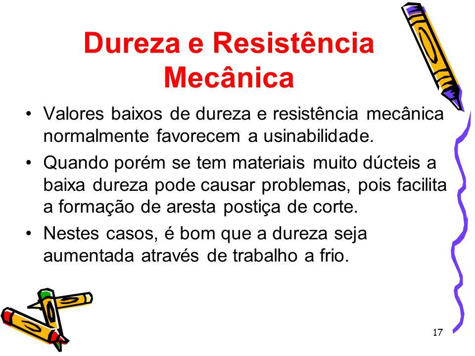 Dureza e Resistência Mecânica