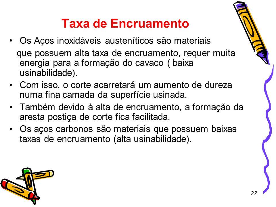 Taxa de Encruamento Os Aços inoxidáveis austeníticos são materiais