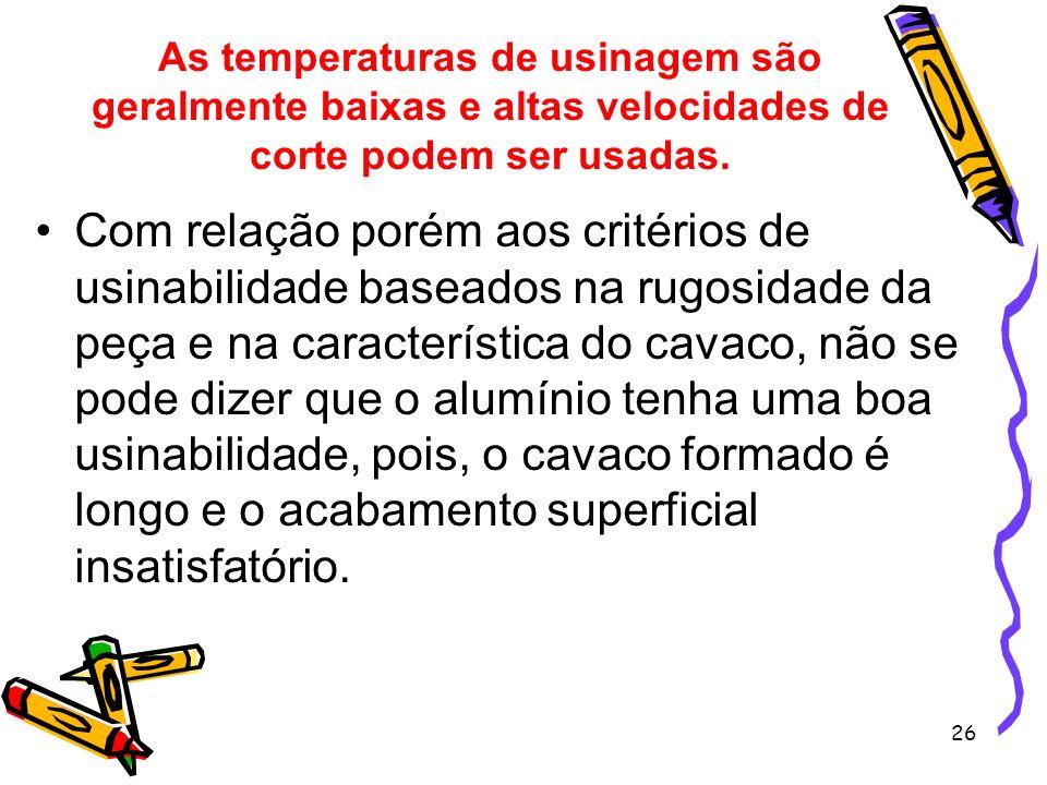 As temperaturas de usinagem são geralmente baixas e altas velocidades de corte podem ser usadas.