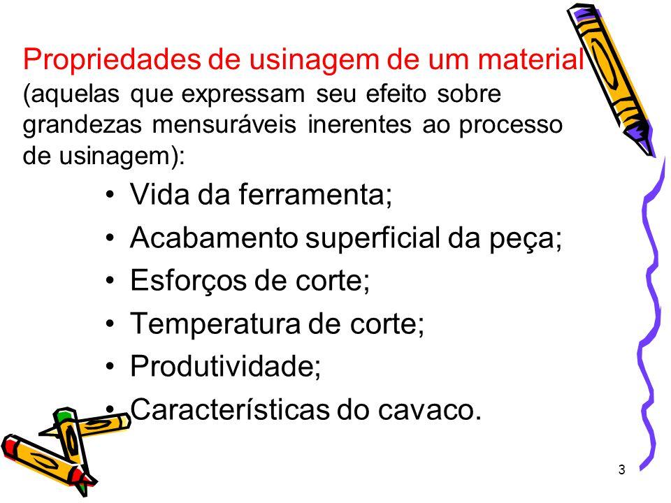Propriedades de usinagem de um material (aquelas que expressam seu efeito sobre grandezas mensuráveis inerentes ao processo de usinagem):