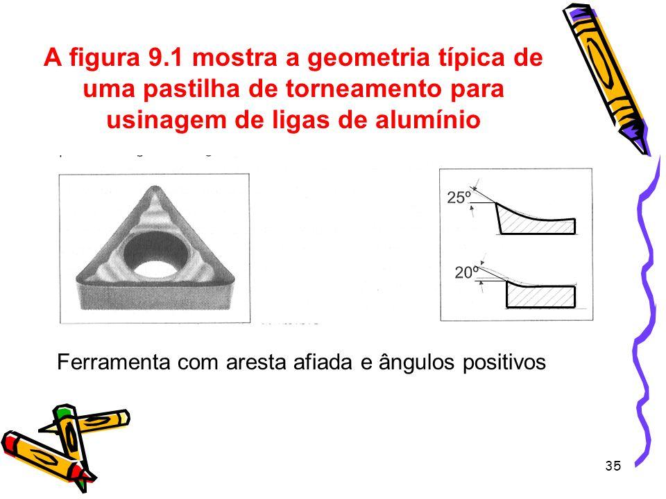 A figura 9.1 mostra a geometria típica de uma pastilha de torneamento para usinagem de ligas de alumínio